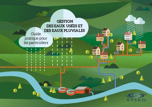 couverture-guide-gestion-eaux-usees-et-eaux-pluviales-syseg